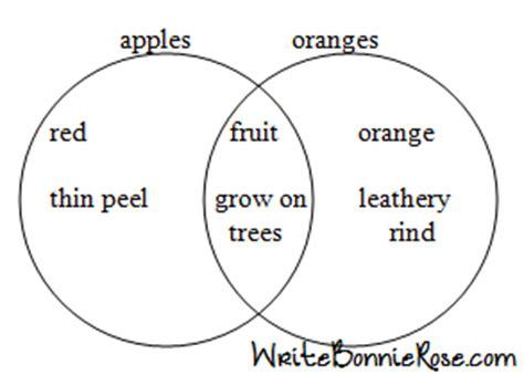 Comparison contrasting essay examples